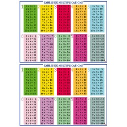 A4 tables de multiplications